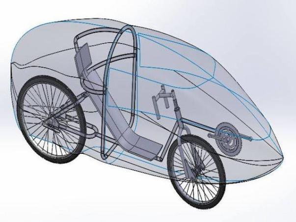 Help Team Avidruth Build Eco Friendly Cycles