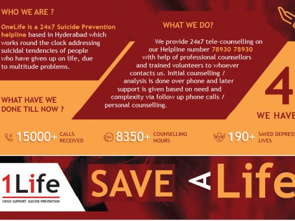 Save People Having Suicidal Tendencies