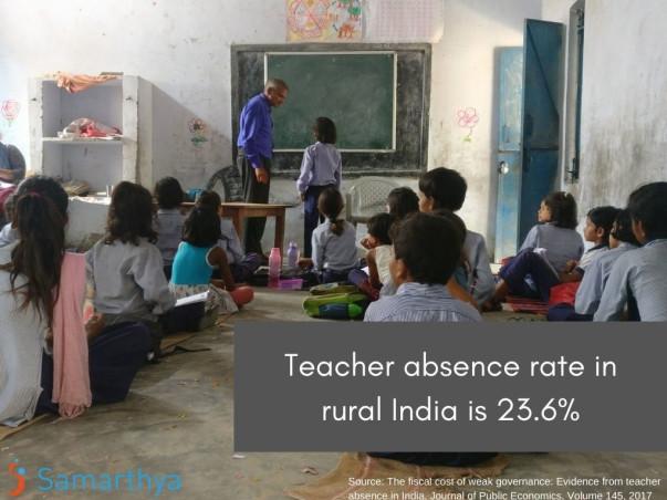 Samarthya: Transforming Governance of Government Schools