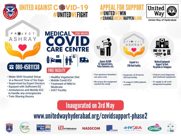 Appeal for Support - Project Ashray - Medical COVID Care Centre in Hyd